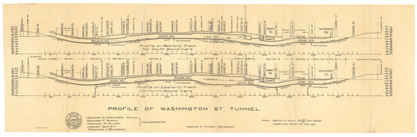 BTC Annual Report 14, 1908: Washington Street Tunnel Profile