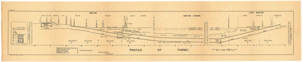 BTC Annual Report 08, 1902 Plate 02: East Boston Tunnel Profile
