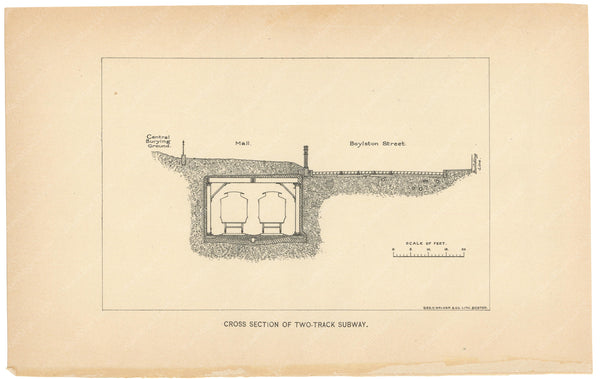 BTC Annual Report 01, 1895: Cross Section of Two Track Subway