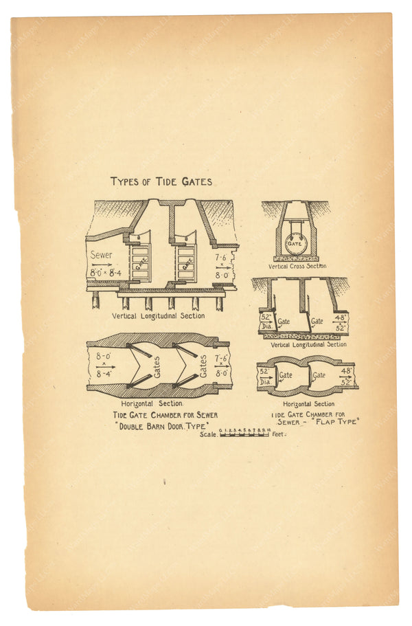 Charles River Dam Report 1903: Tide Gates for Sewers