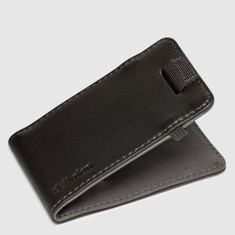 Wally Micro Wallet - F. W. Woolworth Co. Online Store