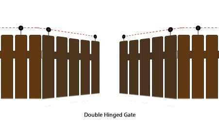 Double Hinged Gate Solution | SmartCats StayHome