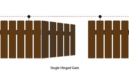 Single Hinged Gate Solution | SmartCats StayHome
