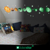 Glow In The Dark Solar System