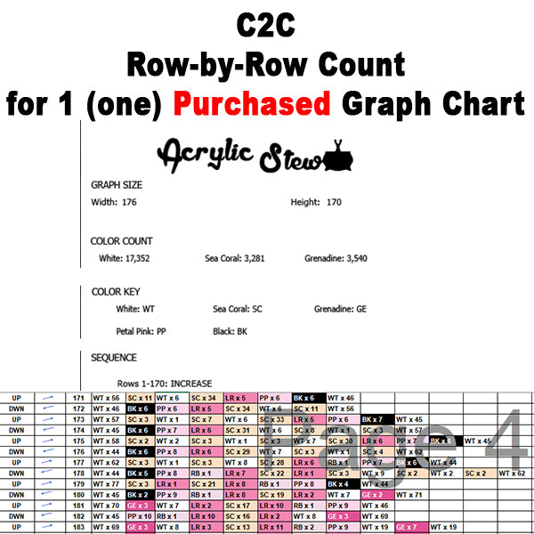 C2C Row-by-Row Counts for 1 (one) Purchased Graph Chart crochet blanket pattern; graphgan pattern, pdf