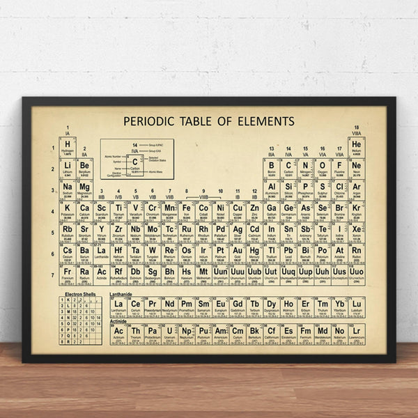Periodic Table of Chemistry Wall Art Print Elements Poster Cream color Canvas Painting Laboratory Home Decor Trend
