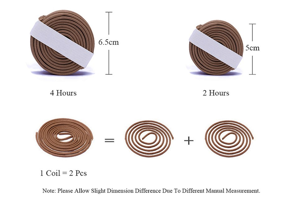Indonesian Agarwood Incense Coils Indonesia Aromatic Body Room Fragrence Sticks Size Chart