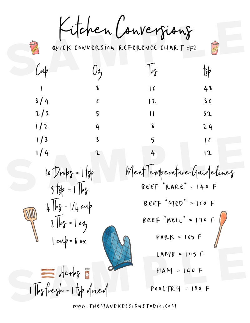 Printable Opt-In Kit: Kitchen Conversions & Measurements Reference Chart Pack - the M&K Design Studio