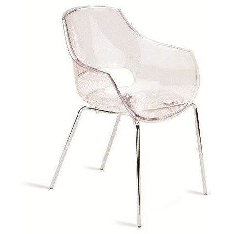 Globe Chair (2 Chairs) - TSI Workspace