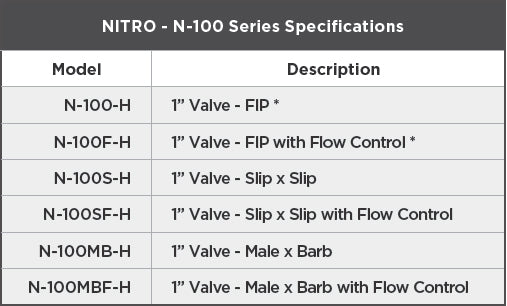 Nitro N-100 series specifications