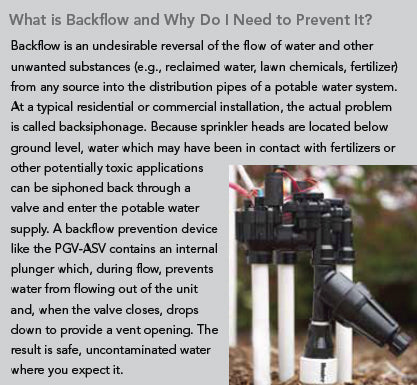 What is a backflow?