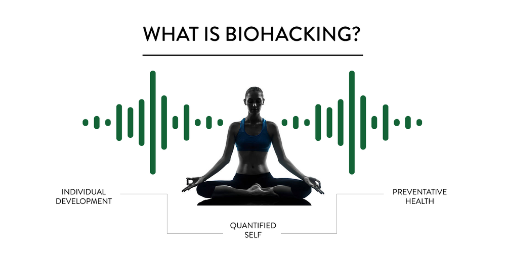 Are you a biohacker?