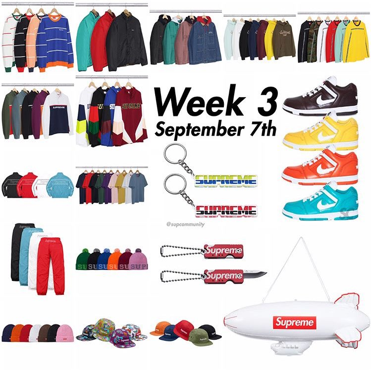 Supreme Week 3 FW17 Retail Prices & Droplist