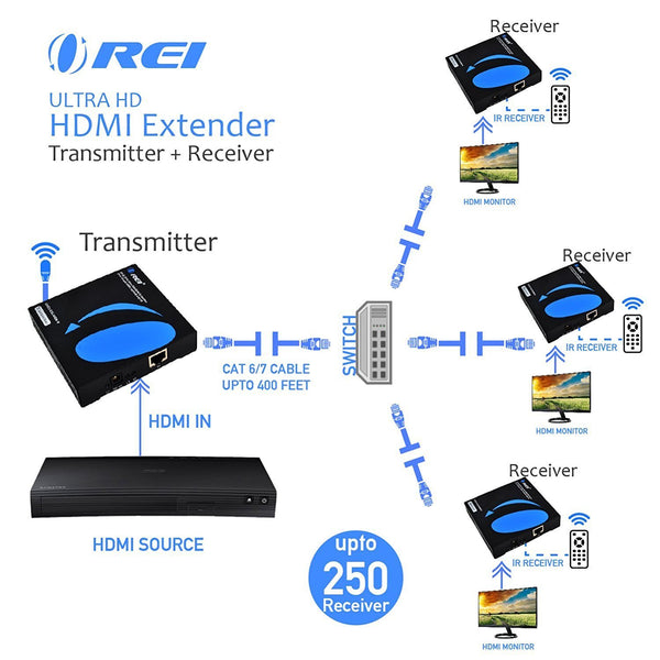 OREI UHD3-EXC400M-K HDMI Extender Over Single CAT5e/CAT6 Cable One to Many 4K @ 30Hz With IR Remote- Up to 400 Ft