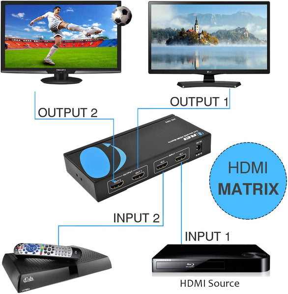 OREI HD-202 2x2 HDMI 1.4V Matrix Switch/Splitter (2-input, 2-output) with Remote Control Supports PIP, MHL, HDMI 1.4, 3D, 1080p, 4K x 2K