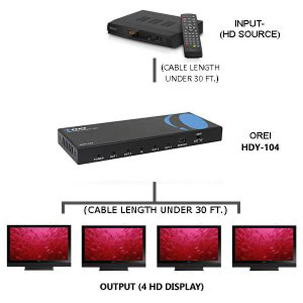 Orei 1x4 2 0 HDMI Splitter 4 Ports with Full Ultra HDCP 2 2