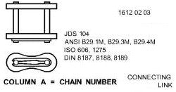 CHAIN LINK AB14025