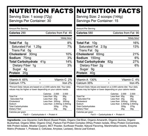 SWEET POTATO PIE NUTRITION FACTS
