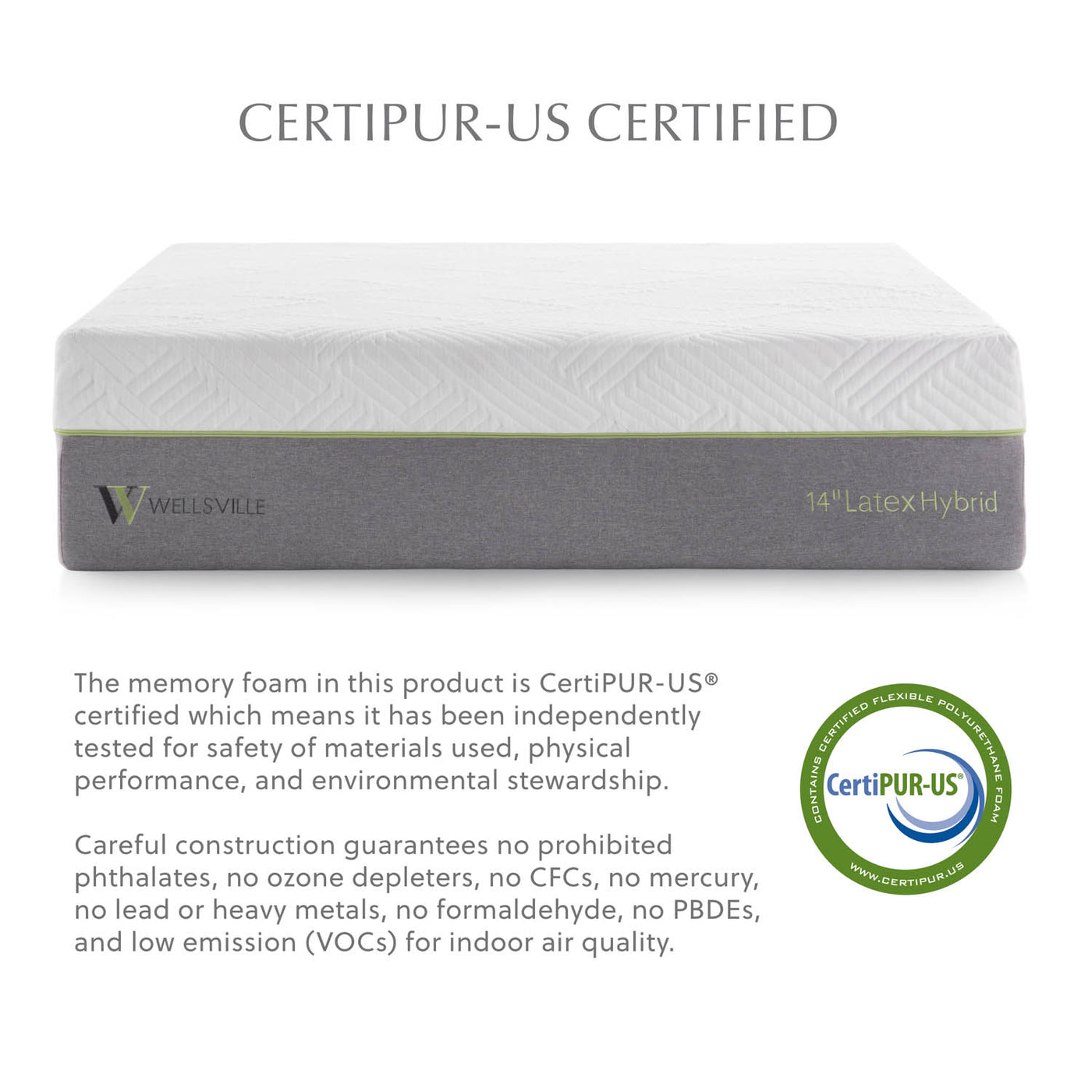 Why You Should Buy A CertiPUR-US Certified Mattress?