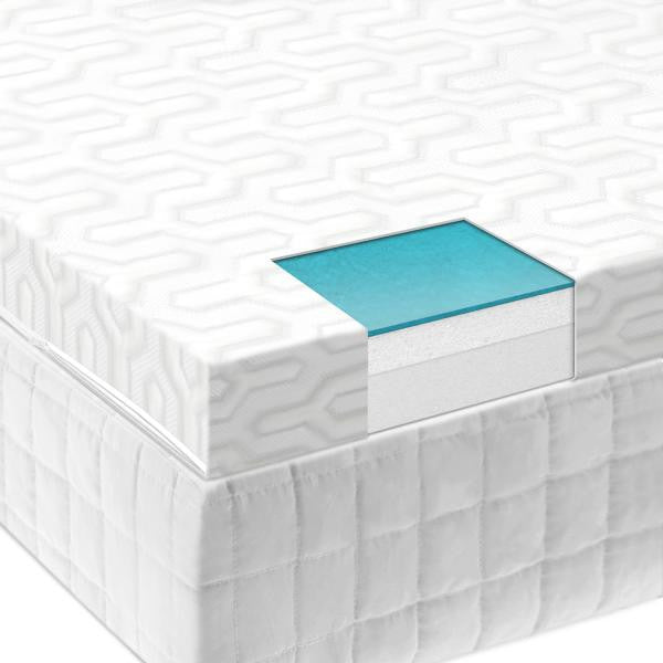 "2.5"" Liquid Gel Mattress Topper - Shop Wellsville Mattresses, pillows, bedding & bedroom accessories"