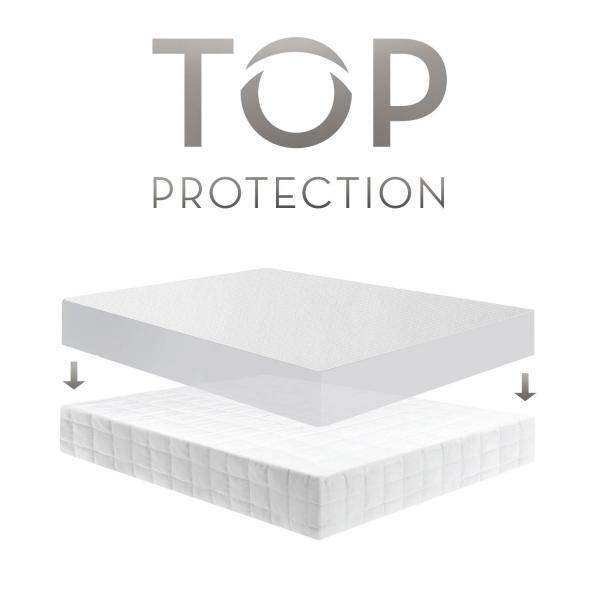Five 5ided® IceTech™ Mattress Protector - Shop Wellsville Mattresses, pillows, bedding & bedroom accessories