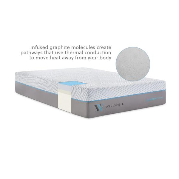 "Wellsville 14"" CarbonCool™ Memory Foam Mattress"