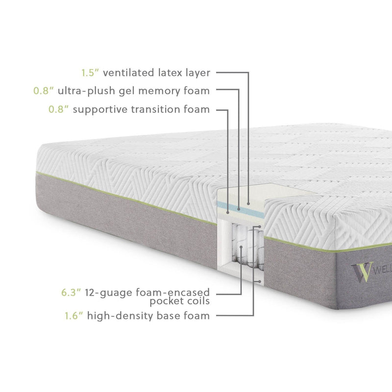 Organic latex hybrid mattress in queen cut out into 6 layers