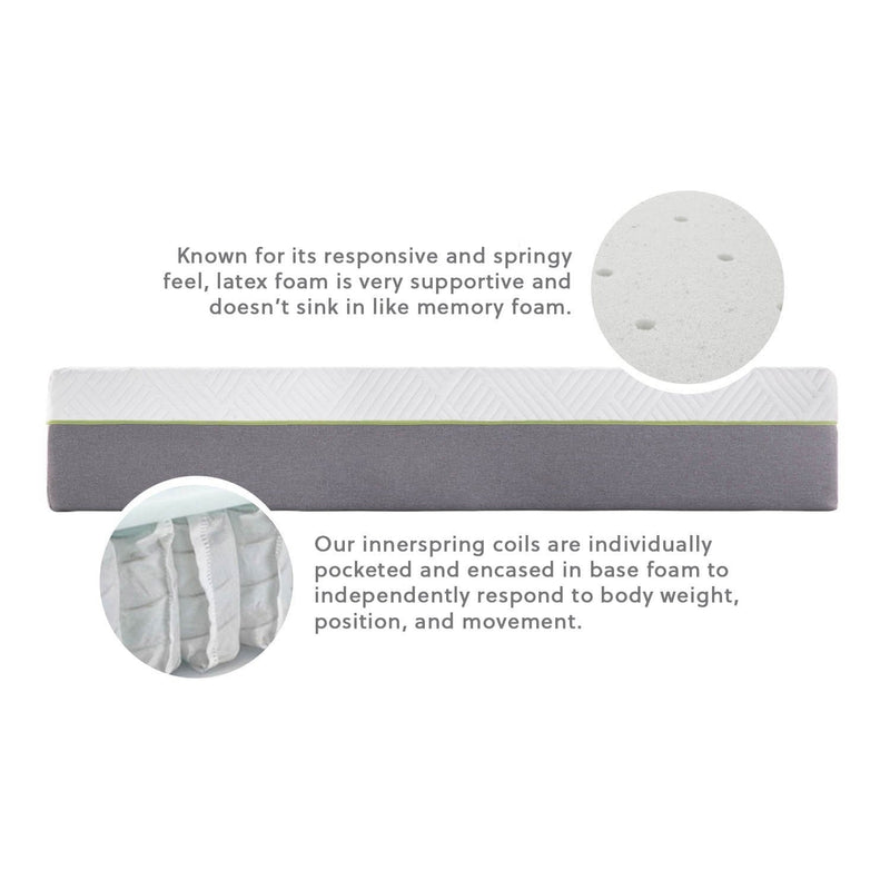 organic latex hybrid mattress has coiled springs and layers of memory foam and latex