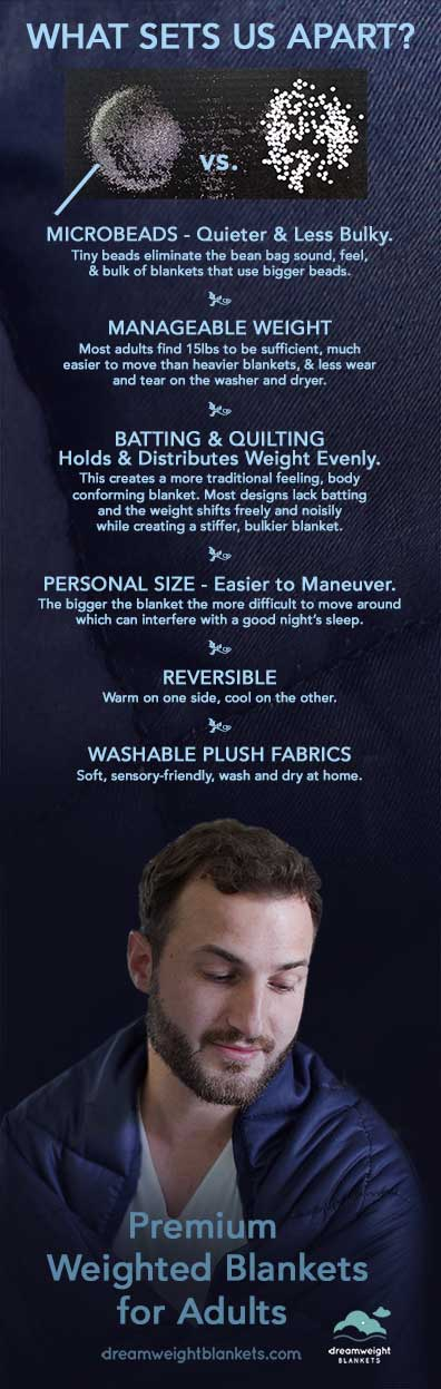 Infographic - What to look for in a weighted blanket