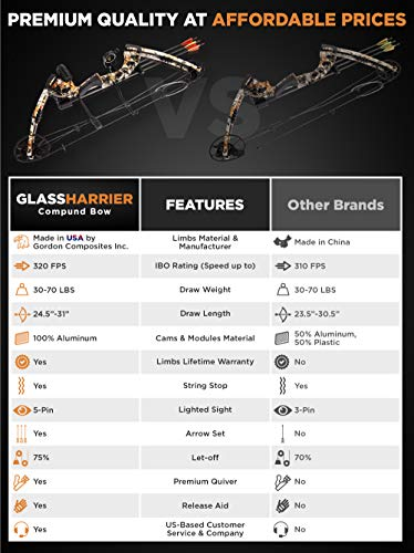 GLASSHARRIER - FULLY ADJUSTABLE COMPOUND BOW AND ARROWS CAMO