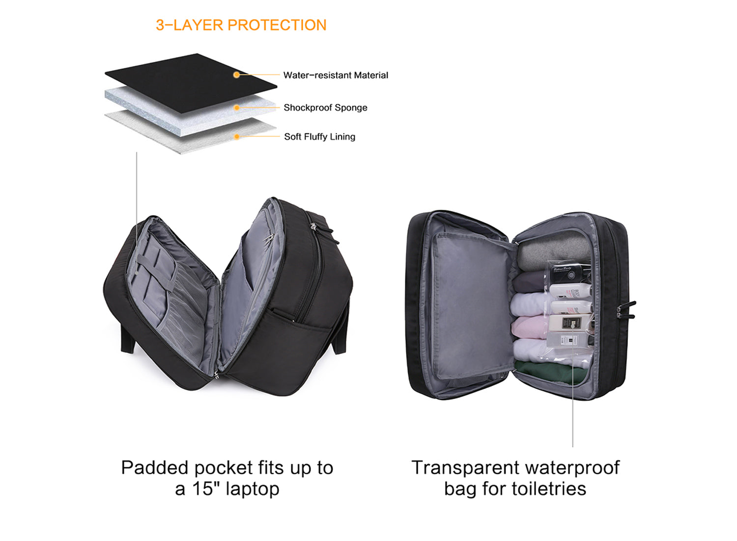 Classic Travel Duffle Bag Mini Suitcase Design for Business Trip, Weekender