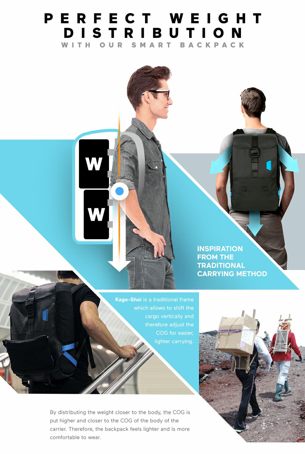 Inspiration from the traditional carrying method. Kago-Shoi is a traditional frame which allows to shift the cargo vertically and therefore adjust the COG for easier, lighter carrying. By distributing the weight closer to the body, the COG is put higher and closer to the COG of the body of the carrier. therefore, the backpack feels lighter and is more comfortable to wear.
