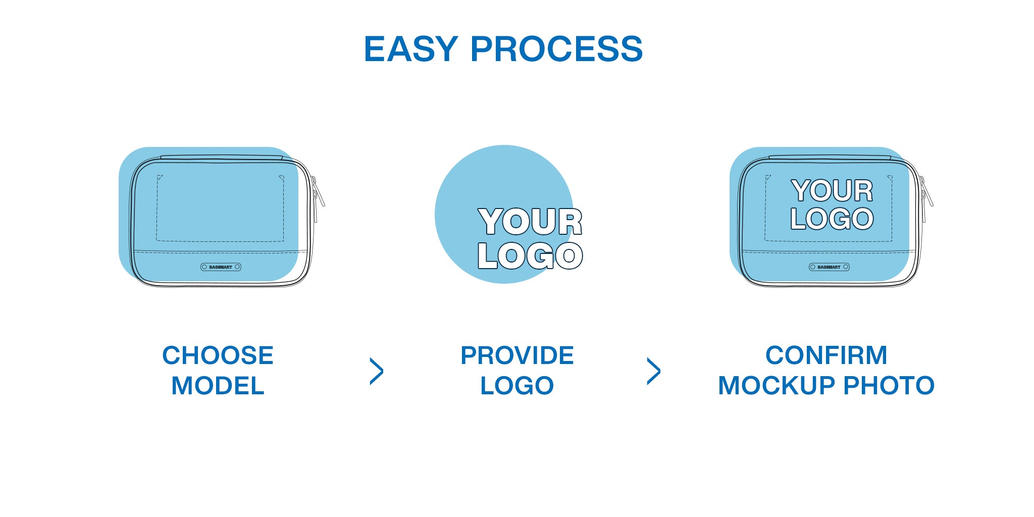 Custom Logo - Easy Process