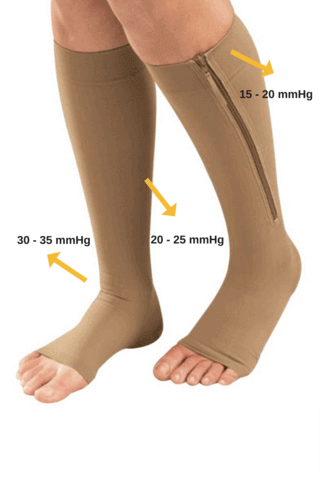 Compression Socks - New Arrival