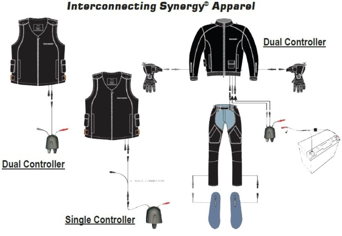 TourMaster Synergy 2.0 Electrically Heated Leather Gloves