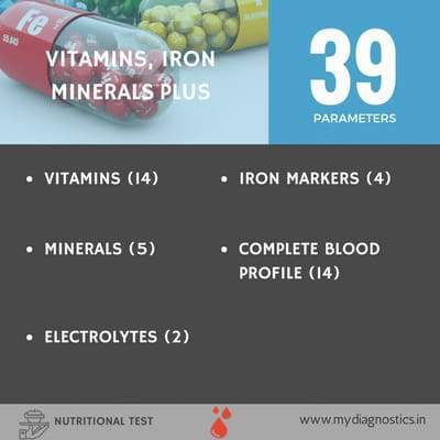 Vitamin, Iron & Mineral Balance Plus - MyDiagnostics