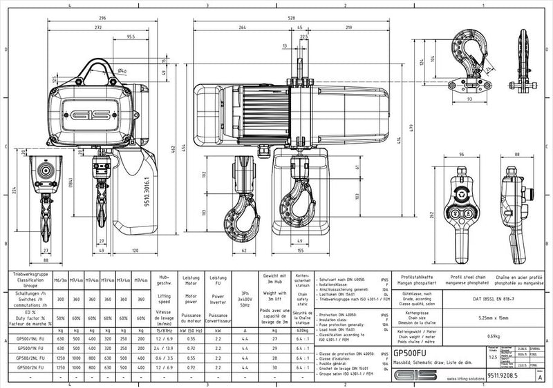 Frequency Controlled Hoists GP500 FU - Dimensional Drawing - LTM Lift Turn Move