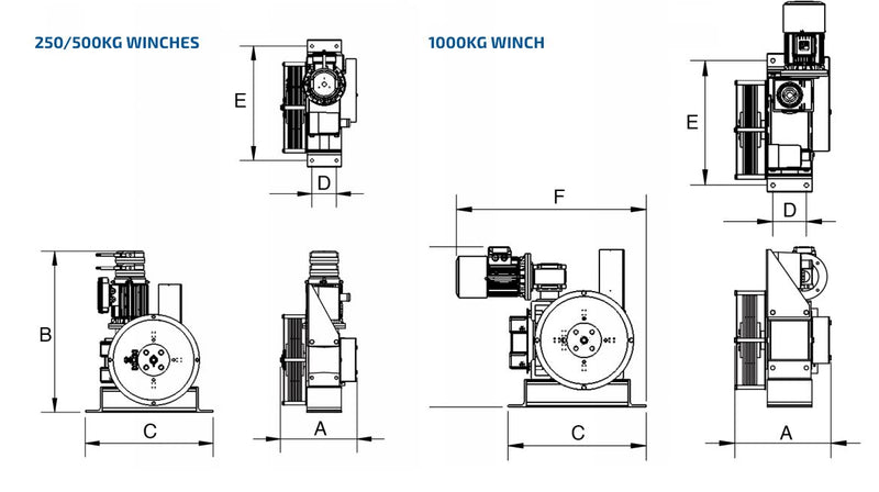 Powered Pile wind Winch 250kg, 500kg, 1000kg - Double Brake - LTM Lift Turn Move