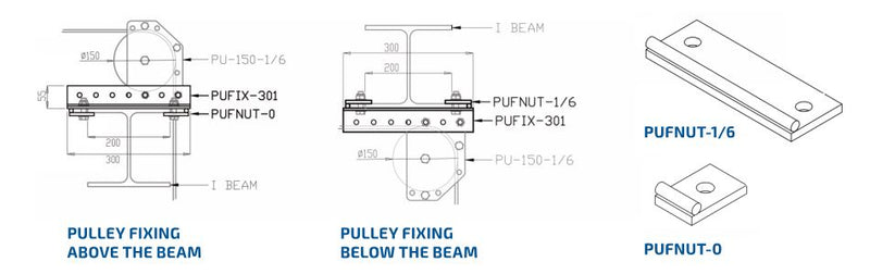 Pulley attachments for above and below beam - Fix nuts - LTM Lift Turn Move