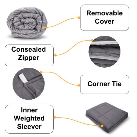 Washing Instrucions Adult Weighted Blanket By Rocabi