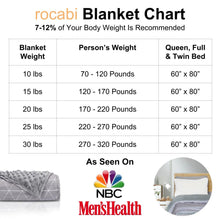 "Twin Size Bundle: Inner Weight Sleeve, Warm Cover & Cotton Cover Set | 60""x41"""