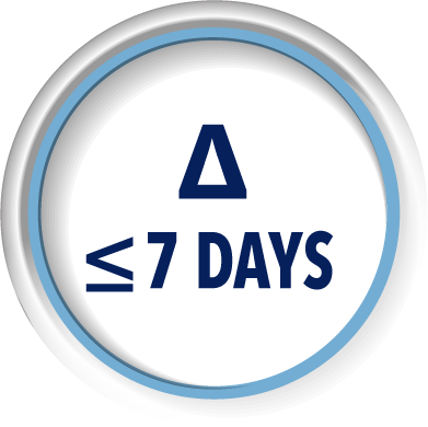 Wear Up To 7 Days Icon