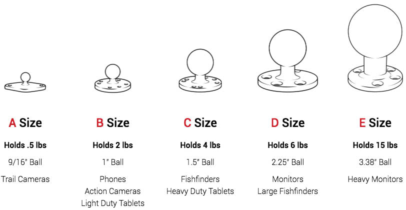 ram mount ball size guide