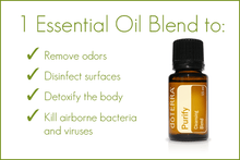 Purify Blend 15ml