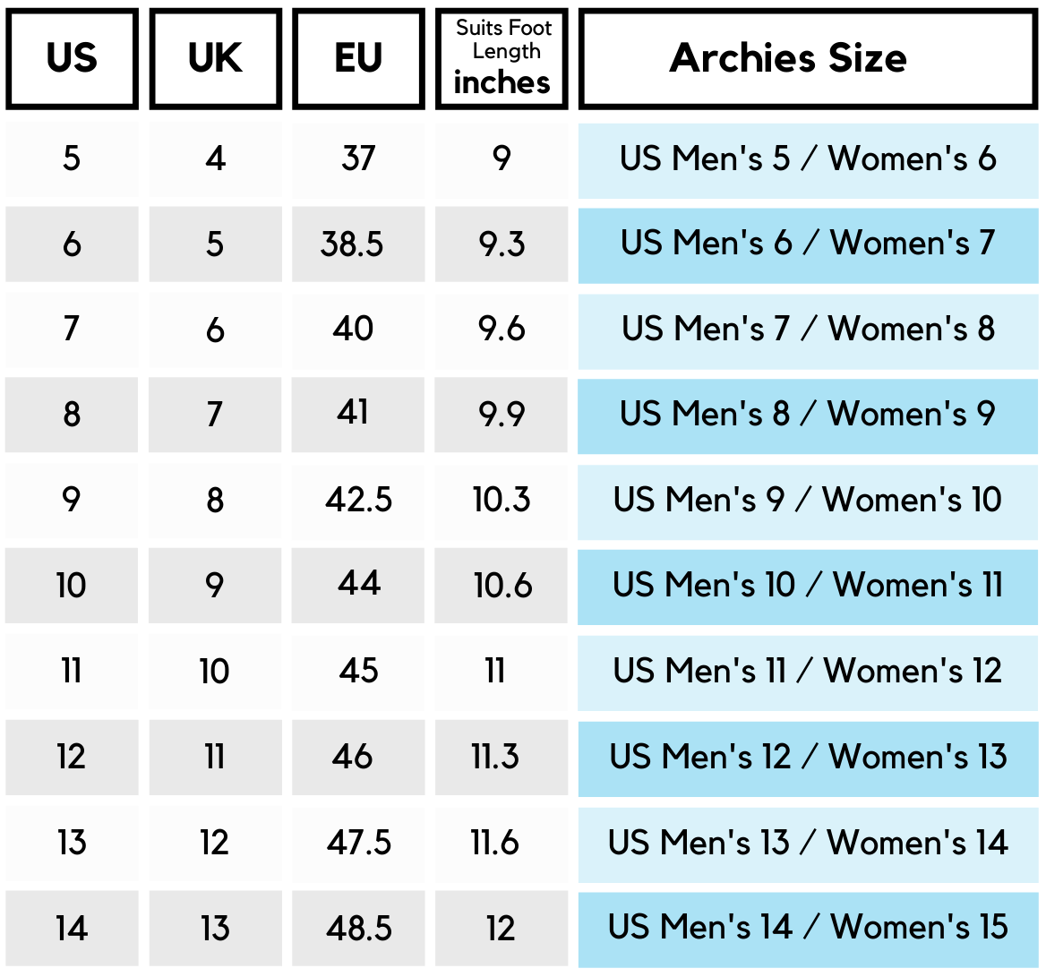 Archies US Women's Size Chart