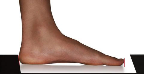 Measuring Your Foot: Stand on a piece of paper