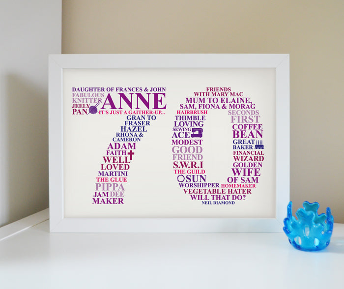 70th Birthday personalised frame.