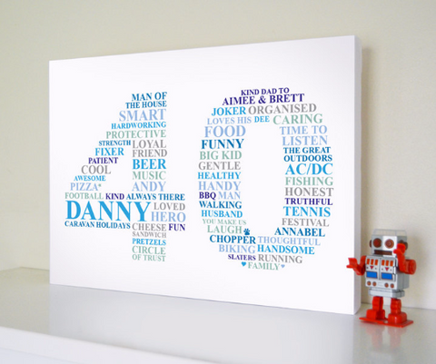 Unique and custom 40th birthday art canvas gift