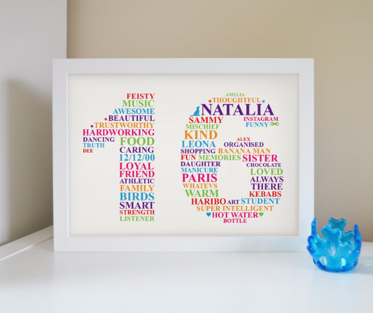 Special 16th Birthday gift. Unique framed word art.