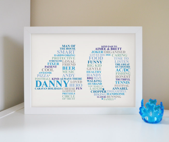 Framed word art for 40th Birthday.